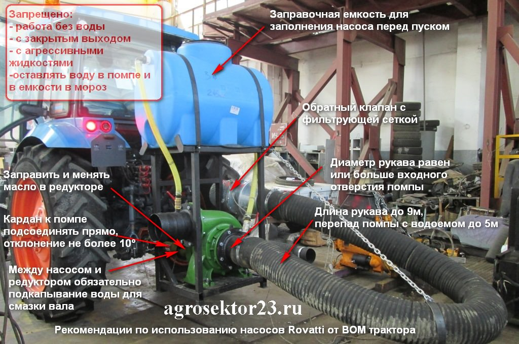 nasos-rovatti-rekomendatsii-1