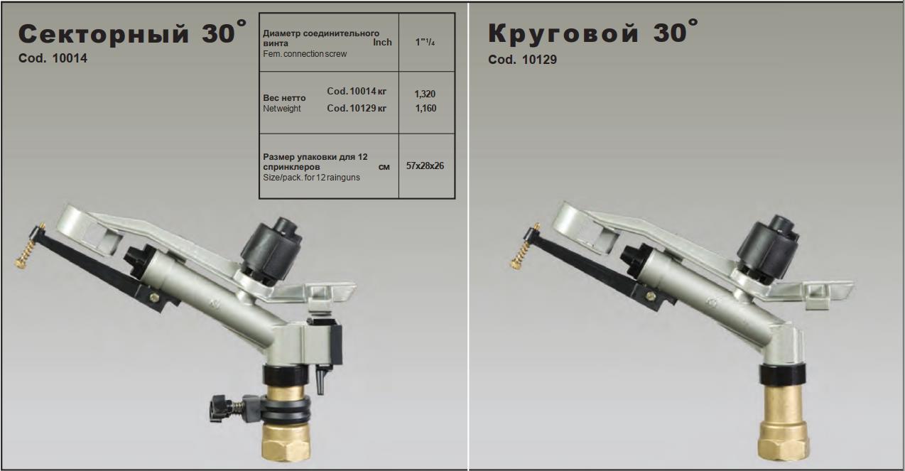 Спринклер K1, фото